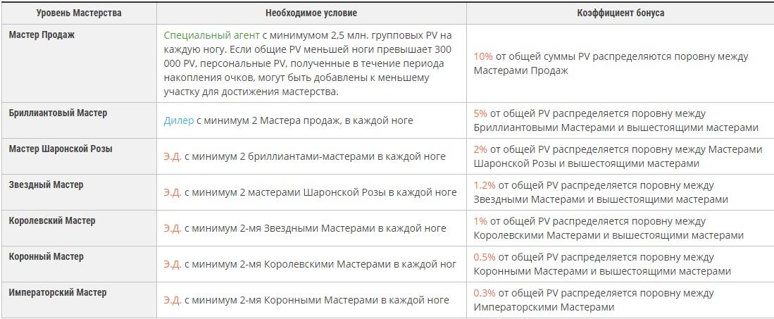 marketing-plan2